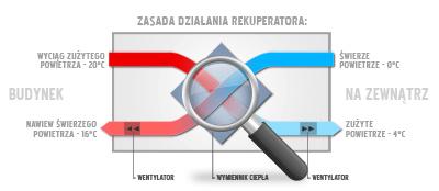 rekuperacja1